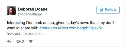Deborah Doane tweet