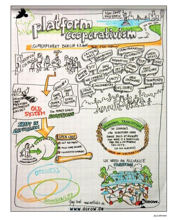 platform-cooperativism-9-638